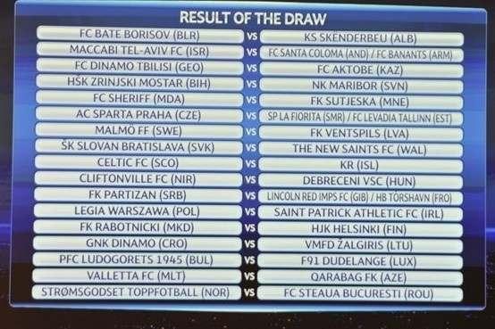 Футбол Лига чемпионов 2 14/2 15 - Турнирная таблица