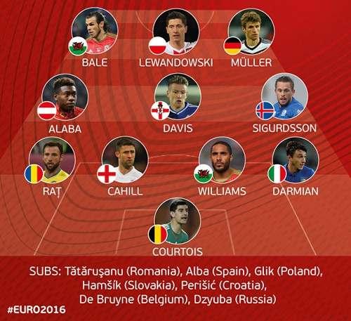 УЕФА составил сборную квалификации Евро-2016
