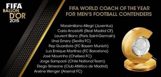 Моуринью, Анчелотти, Венгер и Луис Энрике номинированы на звание «тренер года»