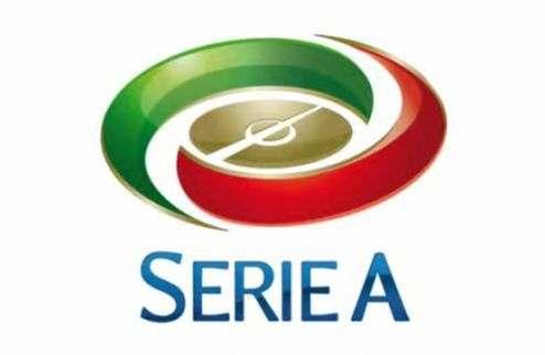 Серия А. Рома— Интер (Обзор матча)