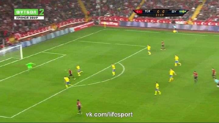 Товарищеский матч. Турция— Швеция (Обзор матча)