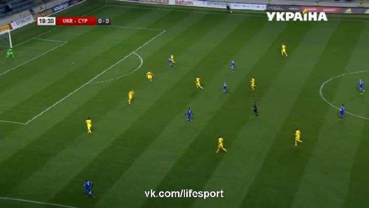 Товарищеский матч. Украина— Кипр (Обзор матча)