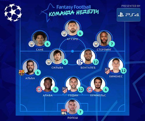 Названа команда недели 1/8 финала Лиги чемпионов