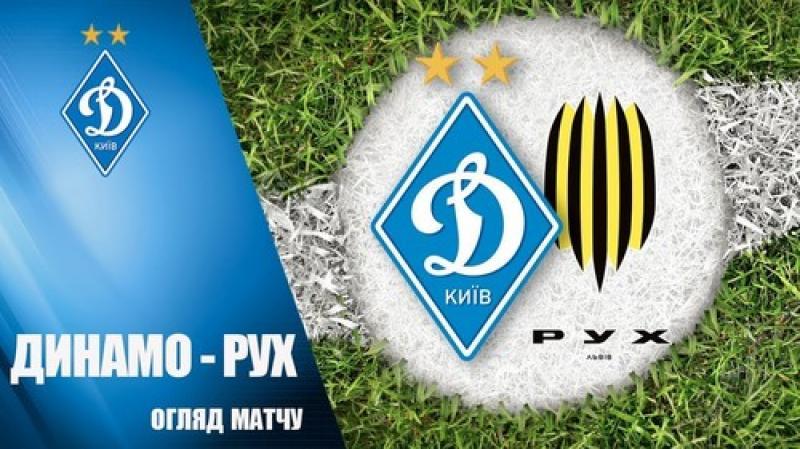 Динамо Киев – Рух Львов – 0:0. Видеообзор матча
